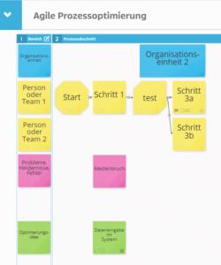 Agile Prozessoptimierung Dokumentation 1