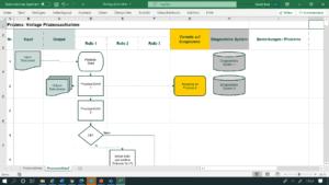 Agile Prozessoptimierung Vorlage 2 Dokumentation