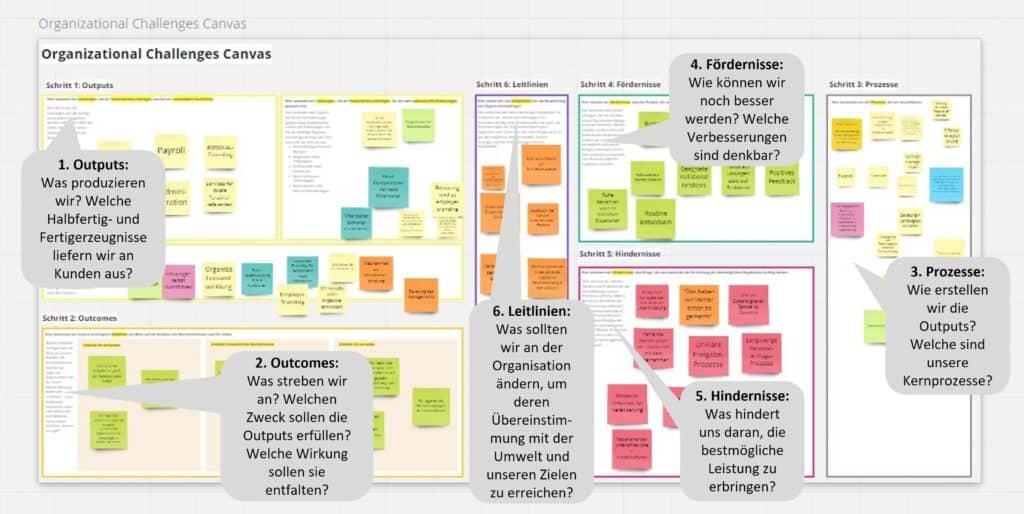 Orgazign: Organization Challenges Canvas