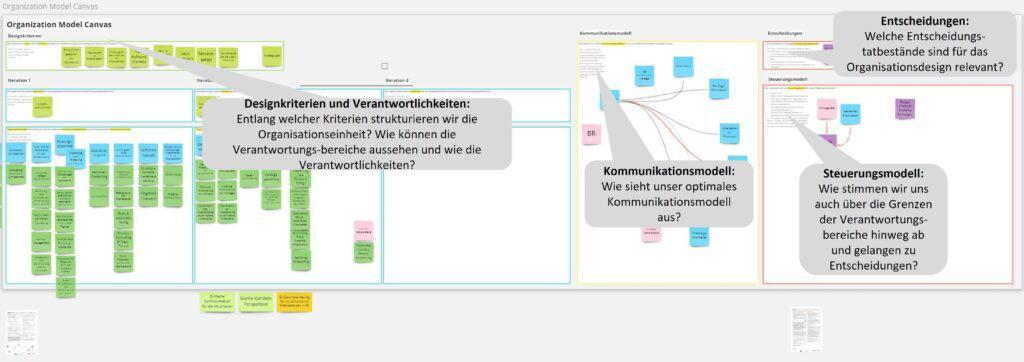 Orgazign: Organization Model Canvas